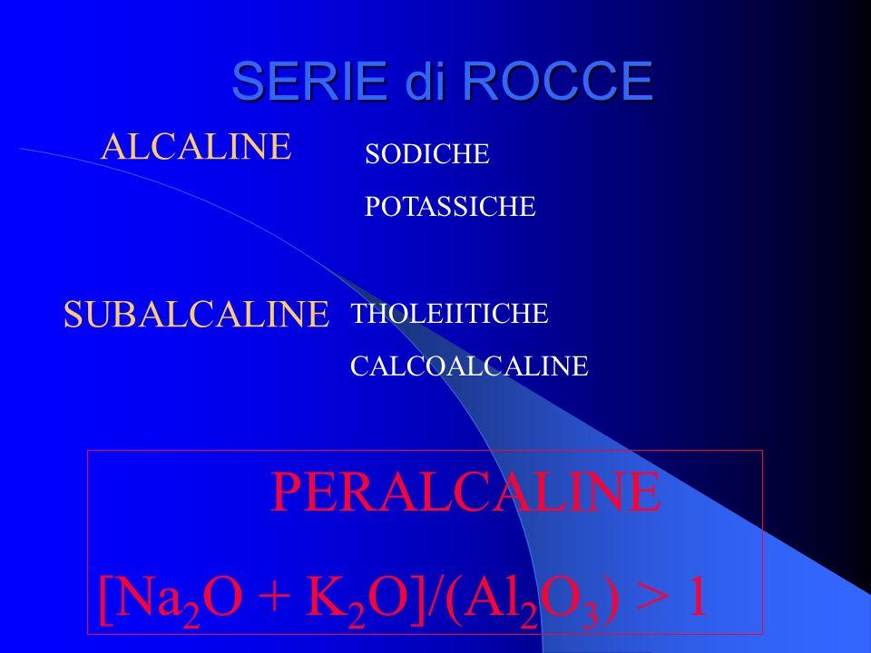 PERALCALINE [Na2O + K2O]/(Al2O3) > 1 SERIE di ROCCE ALCALINE